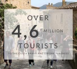 Turistes eng