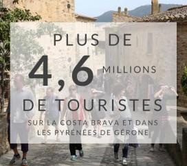 Turistes fr